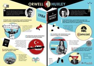orwelhuxley