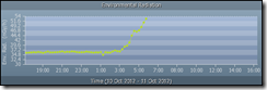 gygraph20121008