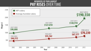 907572-polie-pay-rises